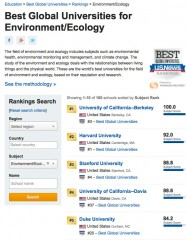 UC Berkeley Ranks 1st in the World for Environment