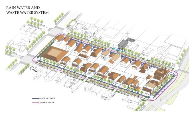 Emission-Free Neighborhoods? The Oakland EcoBlock Project Pioneers Residential Sustainability
